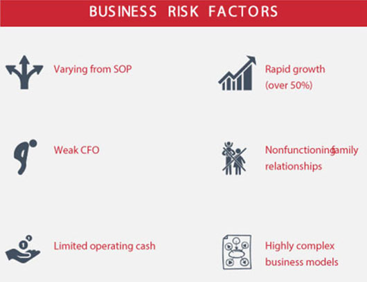 risk factors in business Considering that around half of all businesses no longer exist after five years, risk mitigation should be a crucial aspect of any new venture's strategy but which risks do you have to watch out for the most here are the ten most common risk factors that can kill a startup before it finds its .